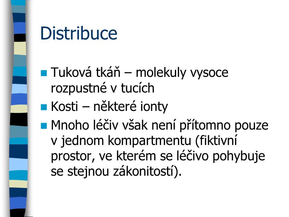 Distribuce Tuková tkáň – molekuly vysoce rozpustné v tucích Kosti – některé ionty Mnoho léčiv však není přítomno pouze v jednom kompartmentu (fiktivní prostor, ve kterém se léčivo pohybuje se stejnou zákonitostí).