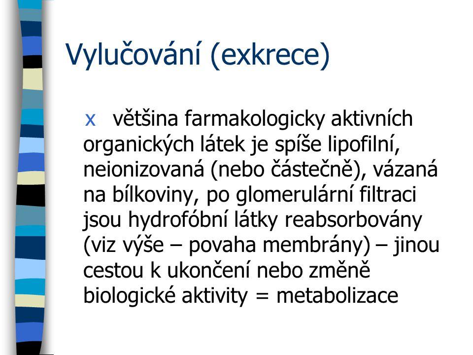 Vylučování (exkrece) x většina farmakologicky aktivních organických látek je spíše lipofilní, neionizovaná (nebo částečně), vázaná na bílkoviny, po glomerulární filtraci jsou hydrofóbní látky reabsorbovány (viz výše – povaha membrány) – jinou cestou k ukončení nebo změně biologické aktivity = metabolizace