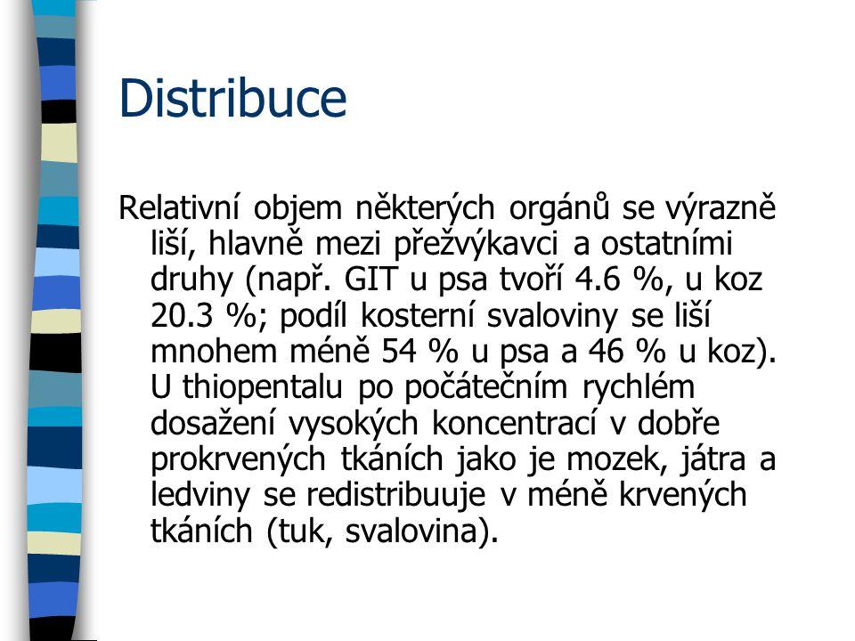 Distribuce Relativní objem některých orgánů se výrazně liší, hlavně mezi přežvýkavci a ostatními druhy (např.