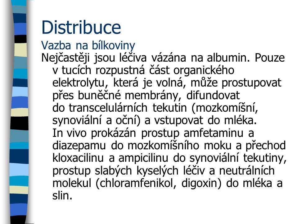 Distribuce Vazba na bílkoviny Nejčastěji jsou léčiva vázána na albumin.