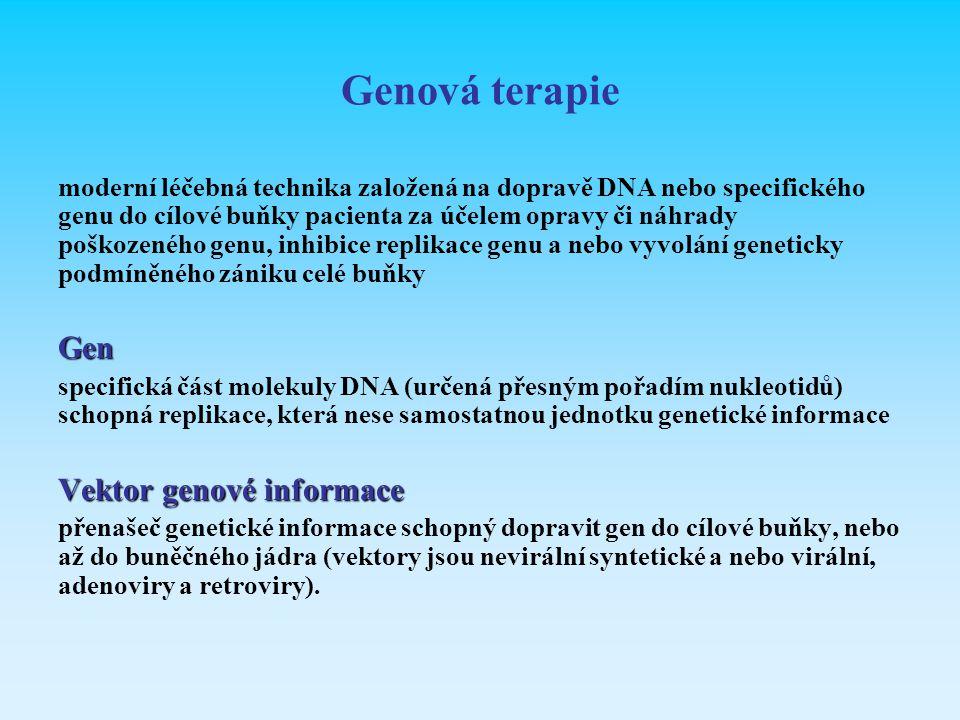Genová terapie moderní léčebná technika založená na dopravě DNA nebo specifického genu do cílové buňky pacienta za účelem opravy či náhrady poškozenéh