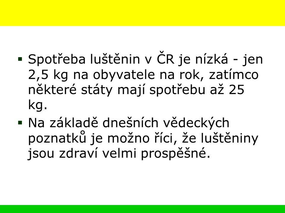 Spotřeba luštěnin v ČR je nízká - jen 2,5 kg na obyvatele na rok, zatímco některé státy mají spotřebu až 25 kg.  Na základě dnešních vědeckých pozn