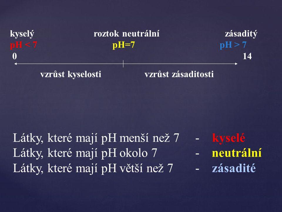 kyselý roztok neutrální zásaditý pH 7 0 14 vzrůst kyselosti vzrůst zásaditosti Látky, které mají pH menší než 7 - kyselé Látky, které mají pH okolo 7 - neutrální Látky, které mají pH větší než 7 - zásadité