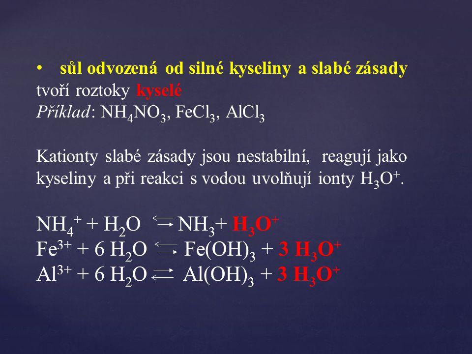 sůl odvozená od silné kyseliny a slabé zásady tvoří roztoky kyselé Příklad: NH 4 NO 3, FeCl 3, AlCl 3 Kationty slabé zásady jsou nestabilní, reagují jako kyseliny a při reakci s vodou uvolňují ionty H 3 O +.