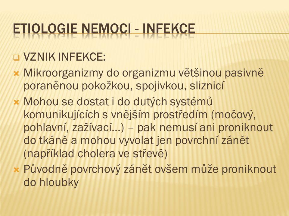  VZNIK INFEKCE:  Mikroorganizmy do organizmu většinou pasivně poraněnou pokožkou, spojivkou, sliznicí  Mohou se dostat i do dutých systémů komuniku