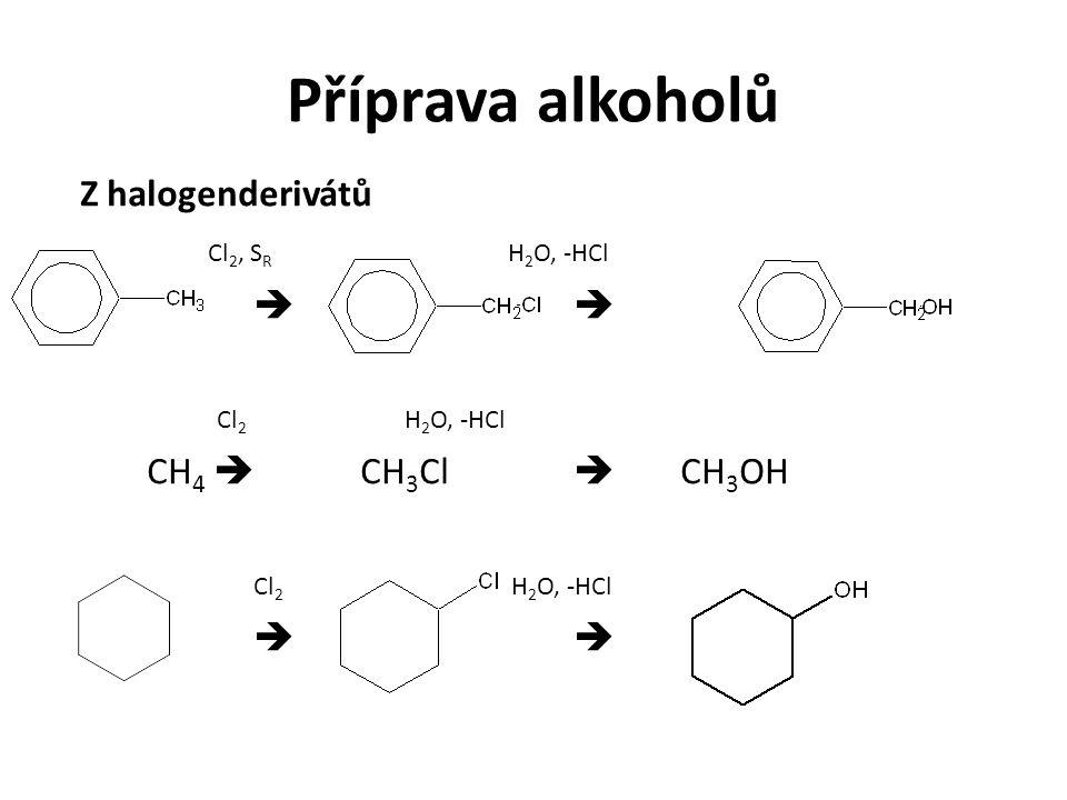 Příprava alkoholů Z halogenderivátů Cl 2, S R H 2 O, -HCl Cl 2 H 2 O, -HCl CH 4  CH 3 Cl  CH 3 OH Cl 2 H 2 O, -HCl 