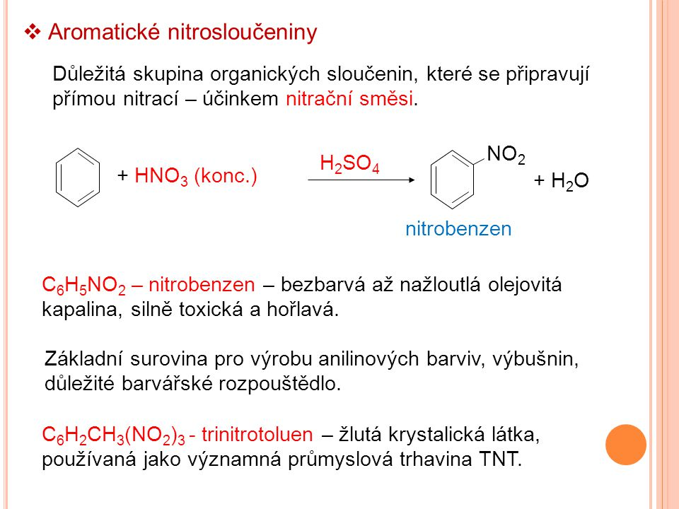  Aromatické nitrosloučeniny Důležitá skupina organických sloučenin, které se připravují přímou nitrací – účinkem nitrační směsi. + HNO 3 (konc.) H 2