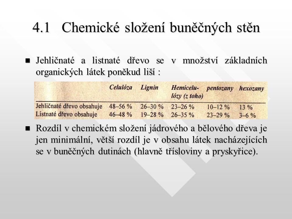 4.1Chemické složení buněčných stěn Jehličnaté a listnaté dřevo se v množství základních organických látek poněkud liší : Rozdíl v chemickém složení jádrového a bělového dřeva je jen minimální, větší rozdíl je v obsahu látek nacházejících se v buněčných dutinách (hlavně třísloviny a pryskyřice).