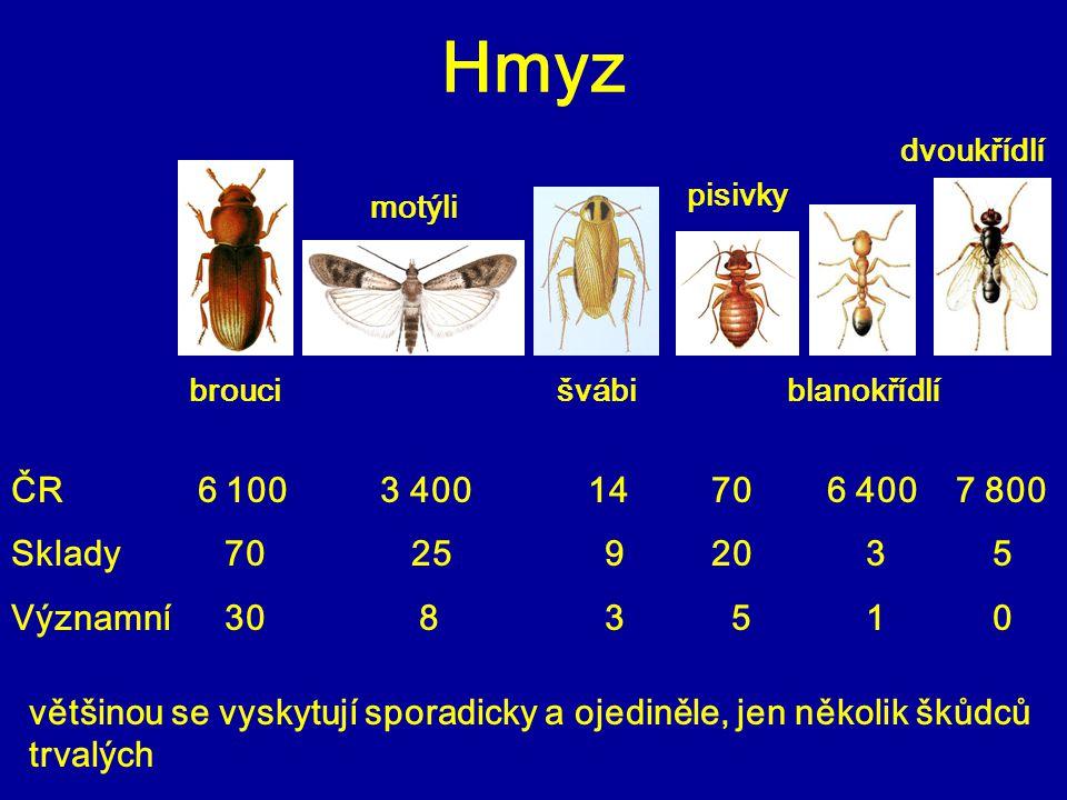 Hmyz brouci švábi blanokřídlí ČR 6 100 3 400 14 70 6 400 7 800 Sklady 70 25 9 20 3 5 Významní30 8 3 5 1 0 motýli pisivky dvoukřídlí většinou se vyskytují sporadicky a ojediněle, jen několik škůdců trvalých