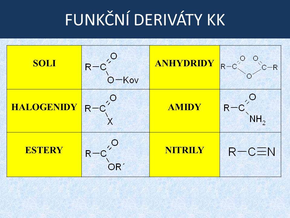 PŘÍPRAVA amidů Z ostatních funkčních derivátů působením NH 3 RCOCl + NH 3  RCONH 2 + HCl Dehydratací amonných solí karboxylových kyselin t RCOONH 4  RCONH 2 + H 2 O Hydrolýza nitrilů R-CN + H 2 O  RCONH 2