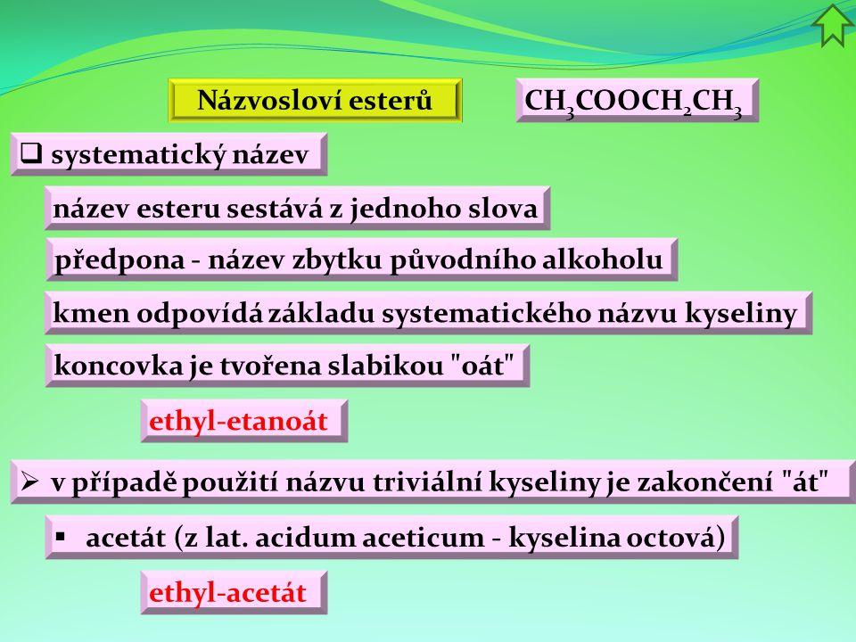  Speciální pojmenování esteru - zdůraznění, že látka je ester Názvosloví esterů název se skládá z několika slov ethylester kyseliny etanové první je tvořeno spojením názvu alkoholového zbytku R (v našem příkladu ethyl) a slova ester připojen název kyseliny v druhém pádu CH 3 COOCH 2 CH 3