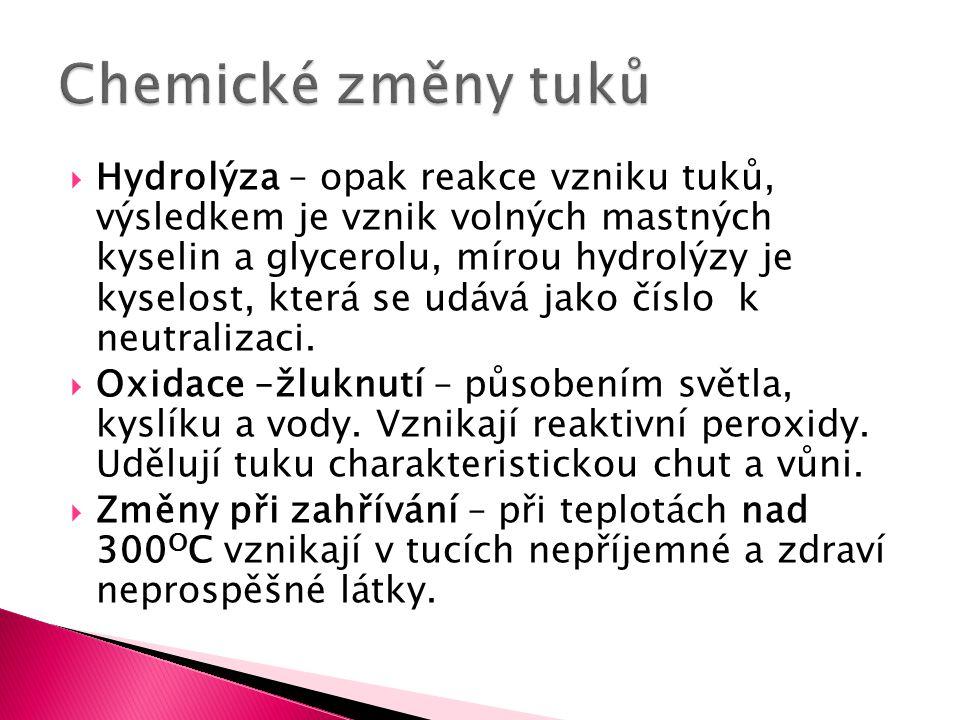  Hydrolýza – opak reakce vzniku tuků, výsledkem je vznik volných mastných kyselin a glycerolu, mírou hydrolýzy je kyselost, která se udává jako číslo