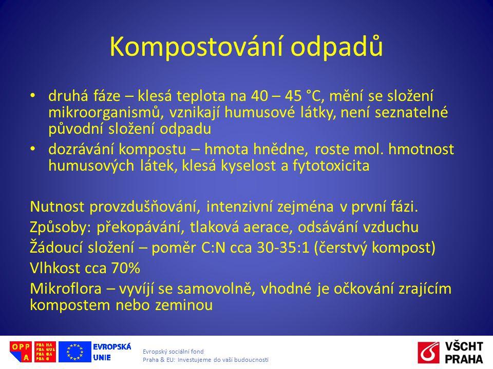Evropský sociální fond Praha & EU: Investujeme do vaší budoucnosti Kompostování odpadů Využití kompostů zlepšování půdních vlastností, úrodnosti rekultivace, údržba zeleně Limitovaný způsob využití kalů z ČOV (obsah toxických kovů) Nutnost hygienizace Trend – snižování množství skládkovaných biol.