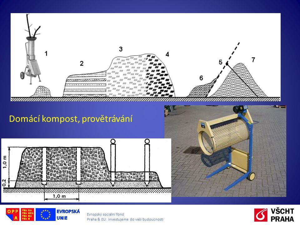 Evropský sociální fond Praha & EU: Investujeme do vaší budoucnosti Kompostování odpadů Komunitní kompostování Kompostárnu provozuje komunita (domovní blok, škola, zahrádkářská osada apod.) Občané dodávají své bioodpady, mají společnou komunitní zeleň a odpady z ní Možné a již efektivní použití malé mechanizace – překopávání Obec stanovuje vyhláškou pravidla