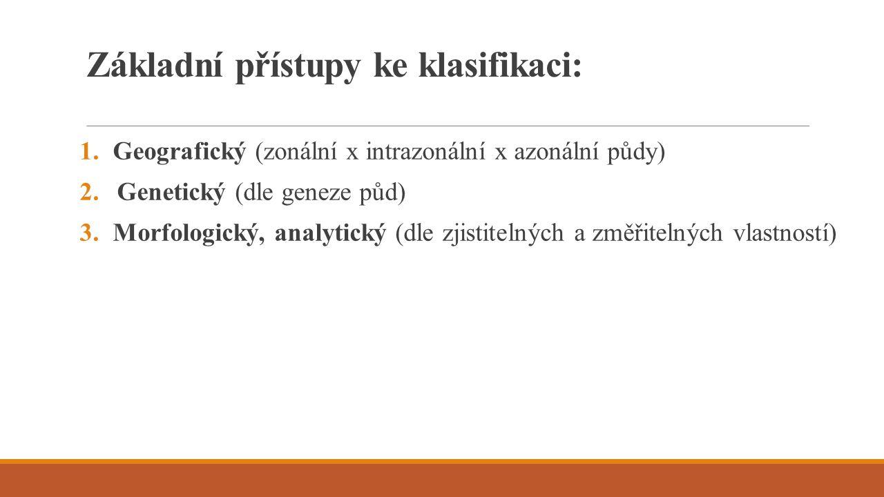 1.Geneticko-agronomická klasifikace (1960-1987) 2.