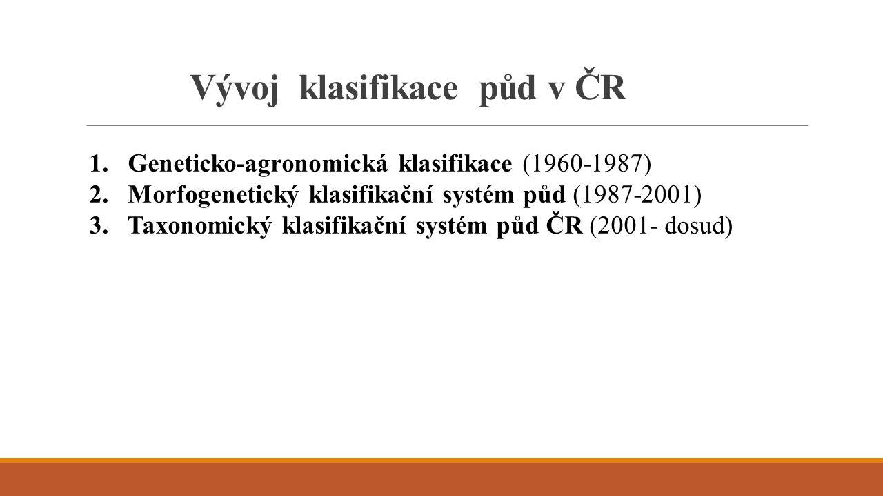 TKSP (2011) Průzkum zemědělských půd 1967 (GAK) Klasifikační systém lesních půd (1965, 1970 a 1971) Morfogenetický klasifikační systém 1991 Lesotypologické jednotky TAXONOMICKÝ KLASIFIKAČNÍ SYSTÉM PŮD ČR