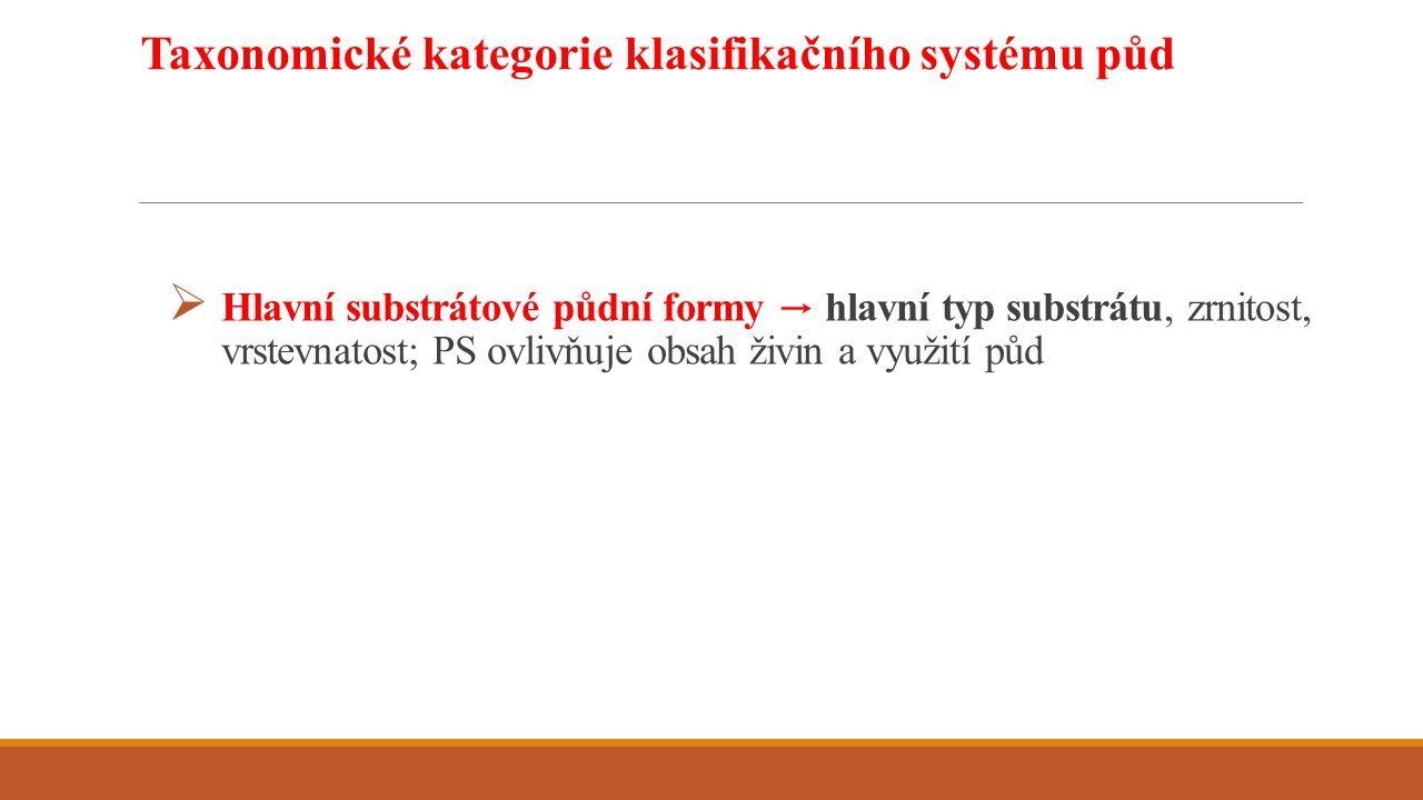  Hlavní substrátové půdní formy → hlavní typ substrátu, zrnitost, vrstevnatost; PS ovlivňuje obsah živin a využití půd Taxonomické kategorie klasifik
