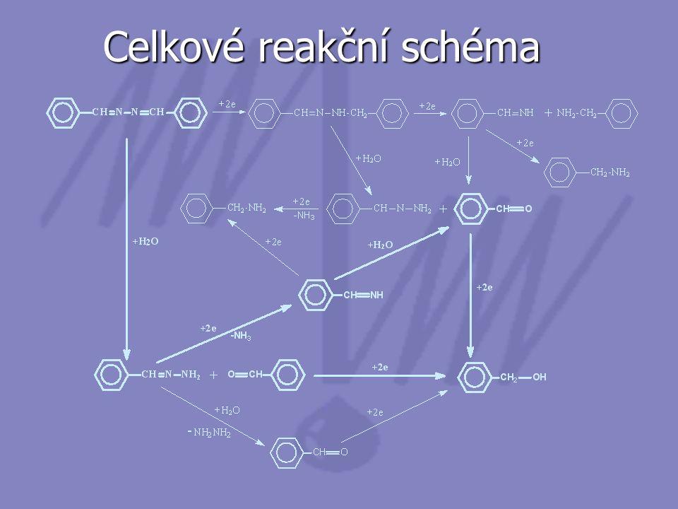 Celkové reakční schéma