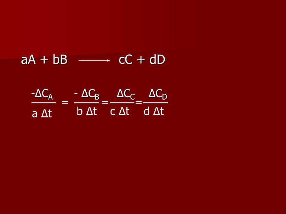 Základní pojmy reakční kinetiky REAKČNÍ RYCHLOST REAKČNÍ RYCHLOST změna koncentrace za časovou jednotku změna koncentrace za časovou jednotku výchozí látky reakční produkty výchozí látky reakční produkty výchozí látky: v= - výchozí látky: v= - reakční produkty: v= + reakční produkty: v= + a Δt ΔC VL ΔC RP c Δt