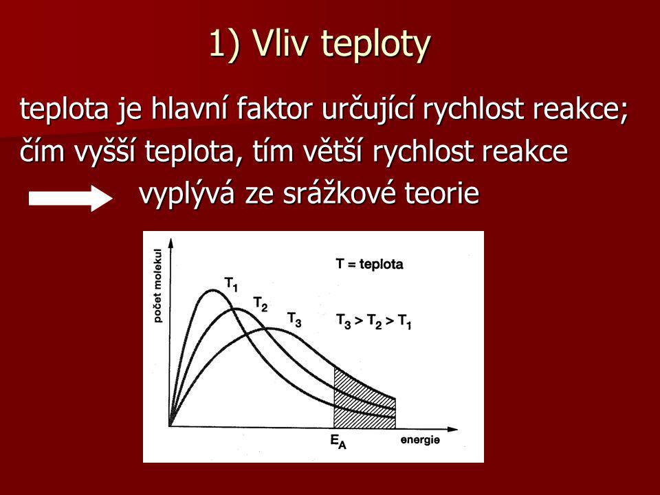Faktory ovlivňující reakční rychlost: 1) 1) Vliv teploty 2) 2) Vliv katalyzátorů 3) 3) Vliv koncentrace