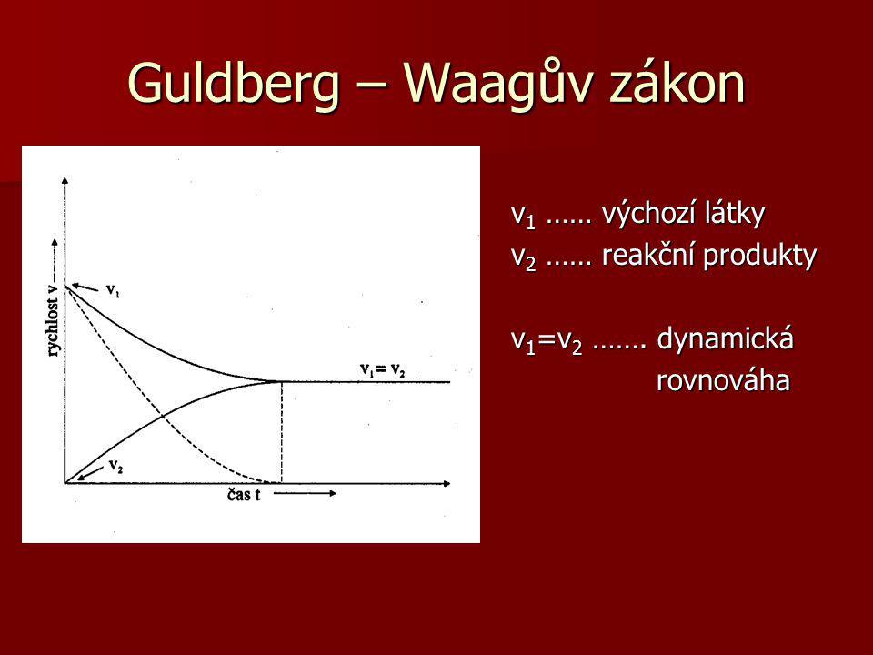 Kinetické rovnice IZOLOVANÁ REAKCE 1.ŘÁDU IZOLOVANÁ REAKCE 1.
