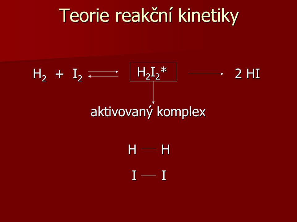 Teorie reakční kinetiky 2) TEORIE AKTIVOVANÉHO KOMPLEXU Při postupném přibližování molekul se současně oslabují původní vazby v molekulách VL (E se spotřebovává) a začínají se vytvářet vazby nové mezi atomy různých molekul (E se uvolňuje) Při postupném přibližování molekul se současně oslabují původní vazby v molekulách VL (E se spotřebovává) a začínají se vytvářet vazby nové mezi atomy různých molekul (E se uvolňuje)