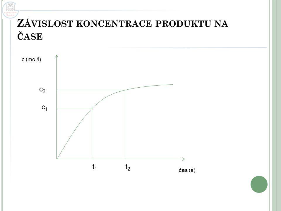 Z ÁVISLOST REAKČNÍ RYCHLOSTI NA MOLÁRNÍ KONCENTRACI REAKTANTŮ o Guldberg – Waageův zákon – reakční rychlost v určitém okamžiku je přímo úměrná součinu molárních koncentrací dosud nezreagovaných reaktantů