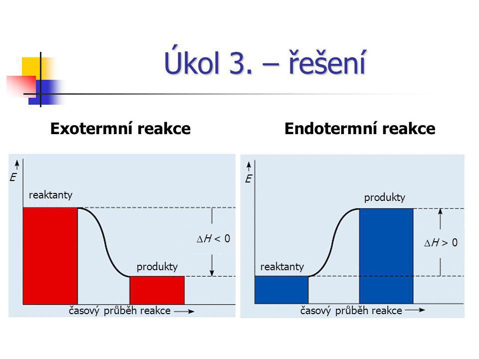 Úkol 3. – řešení E reaktanty produkty časový průběh reakce D H > 0 E časový průběh reakce reaktanty produkty D H < 0 Exotermní reakceEndotermní reakce