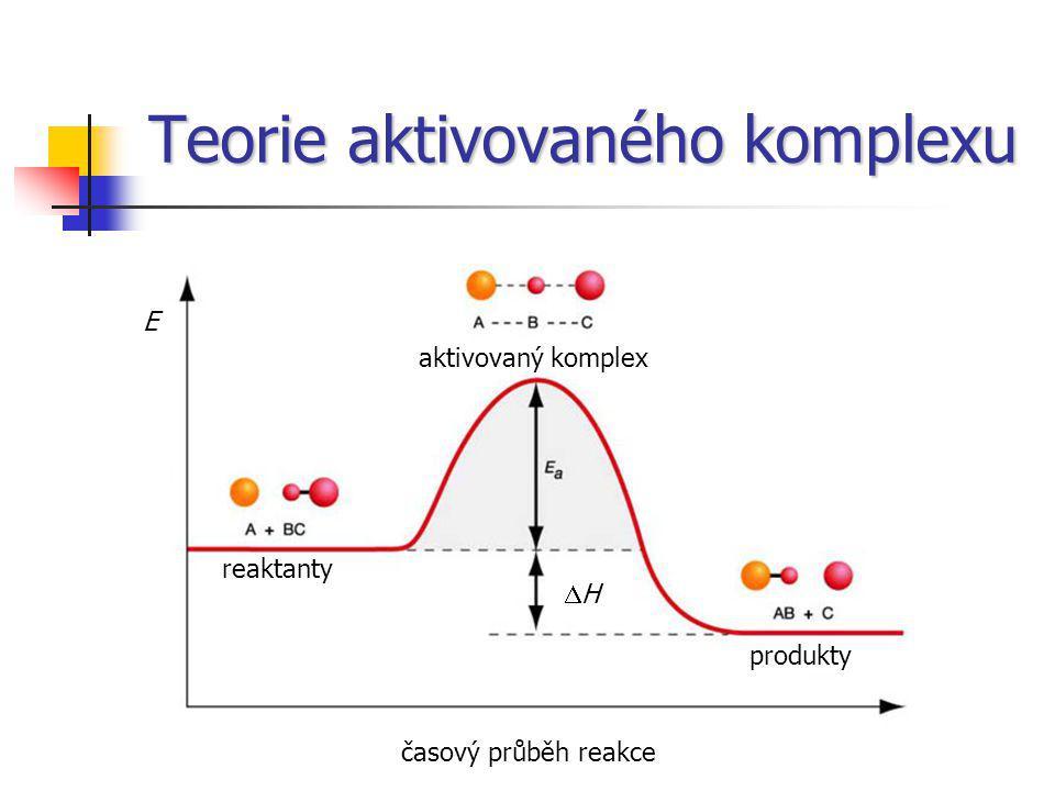Teorie aktivovaného komplexu časový průběh reakce E reaktanty produkty aktivovaný komplex DHDH