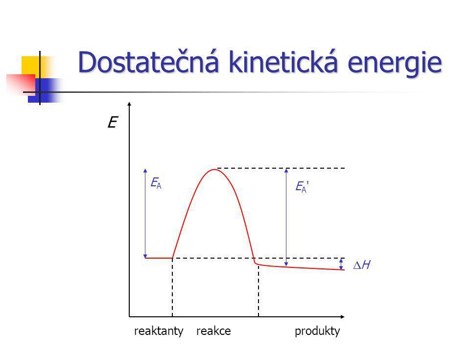 Dostatečná kinetická energie E reakcereaktantyprodukty EAEA EA'EA' DHDH