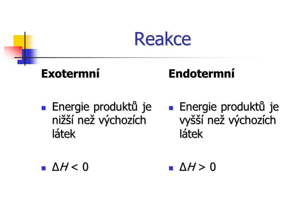 Reakce Exotermní Energie produktů je nižší než výchozích látek Energie produktů je nižší než výchozích látek ∆H < 0 ∆H < 0Endotermní Energie produktů