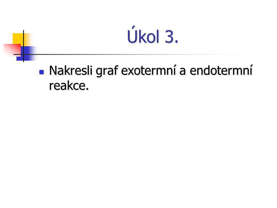 Úkol 3. Nakresli graf exotermní a endotermní reakce. Nakresli graf exotermní a endotermní reakce.
