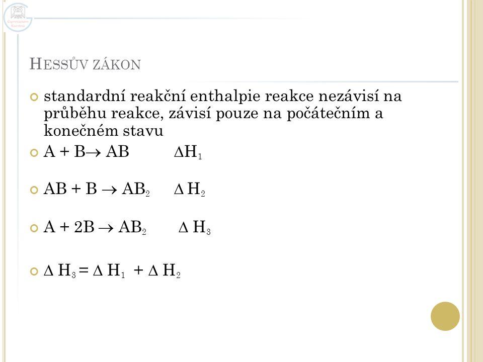 H ESSŮV ZÁKON standardní reakční enthalpie reakce nezávisí na průběhu reakce, závisí pouze na počátečním a konečném stavu A + B  AB  H 1 AB + B  AB