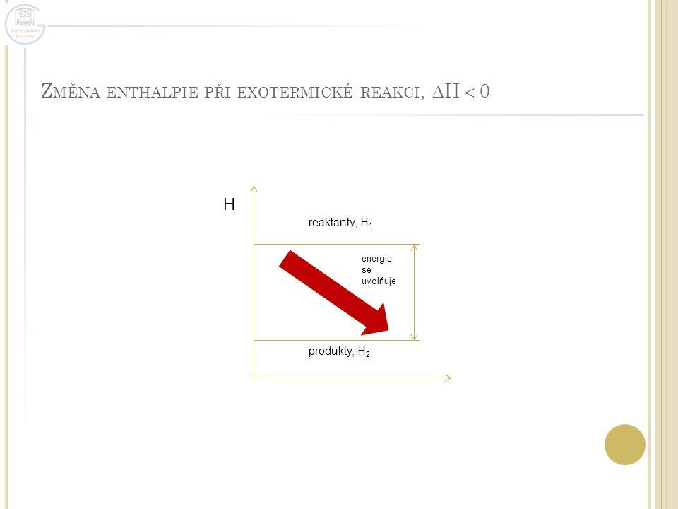 Z MĚNA ENTHALPIE PŘI EXOTERMICKÉ REAKCI,  H  0 H produkty, H 2 reaktanty, H 1 energie se uvolňuje