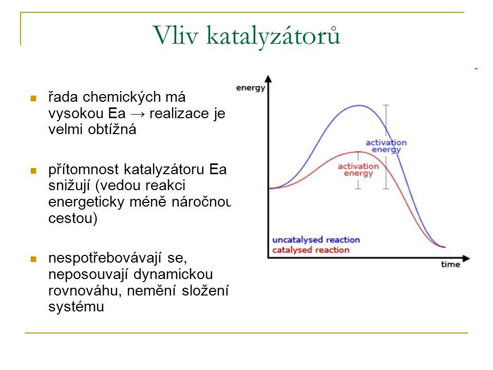 Vliv katalyzátorů řada chemických má vysokou Ea → realizace je velmi obtížná přítomnost katalyzátoru Ea snižují (vedou reakci energeticky méně náročnou cestou) nespotřebovávají se, neposouvají dynamickou rovnováhu, nemění složení systému