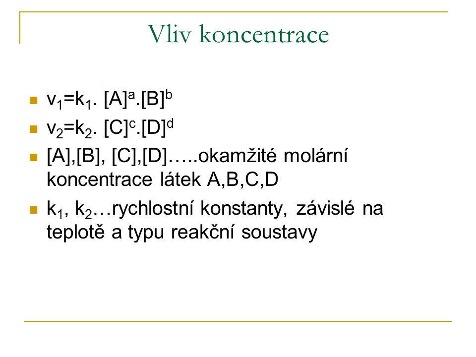 Vliv koncentrace v 1 =k 1. [A] a.[B] b v 2 =k 2. [C] c.[D] d [A],[B], [C],[D]…..okamžité molární koncentrace látek A,B,C,D k 1, k 2 …rychlostní konsta