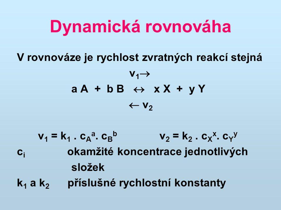 Dynamická rovnováha V rovnováze je rychlost zvratných reakcí stejná v 1  a A + b B  x X + y Y  v 2 v 1 = k 1. c A a. c B b v 2 = k 2. c X x. c Y y