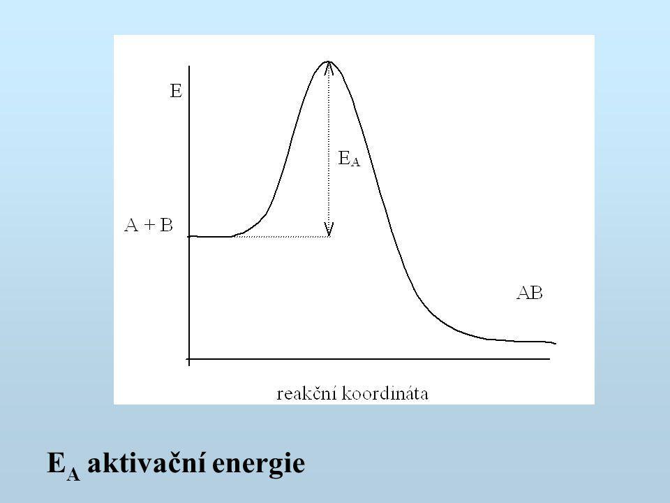 E A aktivační energie