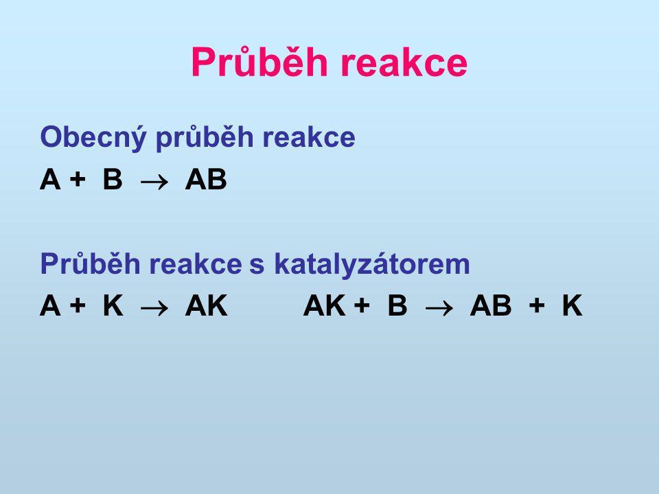 Průběh reakce Obecný průběh reakce A + B  AB Průběh reakce s katalyzátorem A + K  AK AK + B  AB + K