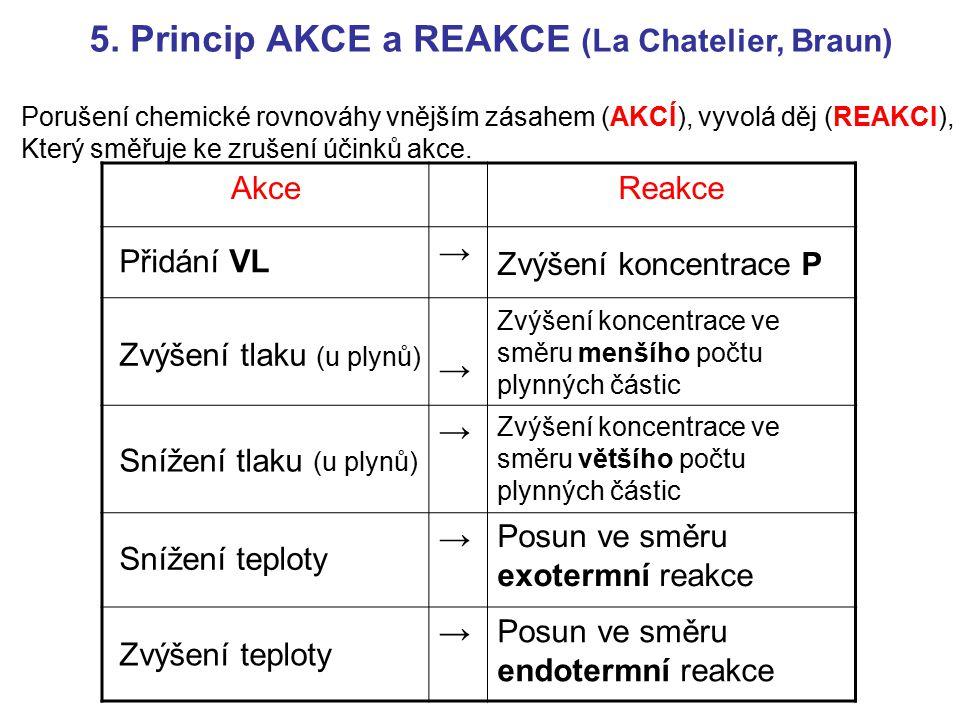 5. Princip AKCE a REAKCE (La Chatelier, Braun) Porušení chemické rovnováhy vnějším zásahem (AKCÍ), vyvolá děj (REAKCI), Který směřuje ke zrušení účink
