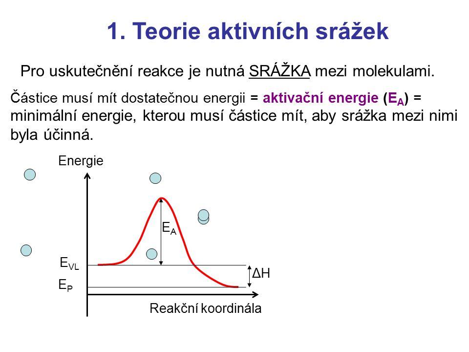 1. Teorie aktivních srážek Pro uskutečnění reakce je nutná SRÁŽKA mezi molekulami. Částice musí mít dostatečnou energii = aktivační energie (E A ) = m
