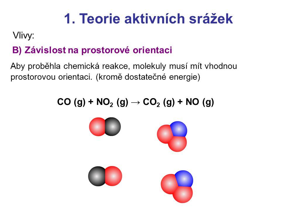 1. Teorie aktivních srážek B) Závislost na prostorové orientaci Aby proběhla chemická reakce, molekuly musí mít vhodnou prostorovou orientaci. (kromě