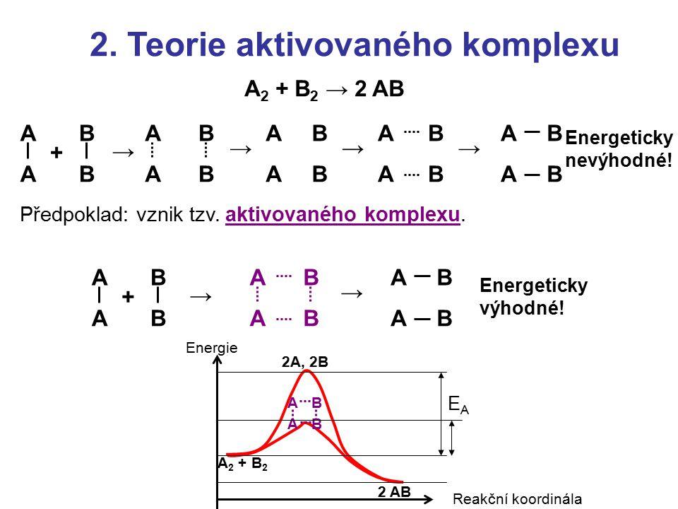 2. Teorie aktivovaného komplexu Předpoklad: vznik tzv. aktivovaného komplexu. A A B B A A B B A A B B + → → A A B B A A B B A A B B + → → → A A B B A