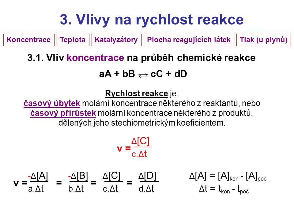 3. Vlivy na rychlost reakce 3.1. Vliv koncentrace na průběh chemické reakce KoncentraceTeplotaKatalyzátoryPlocha reagujících látekTlak (u plynů) aA +