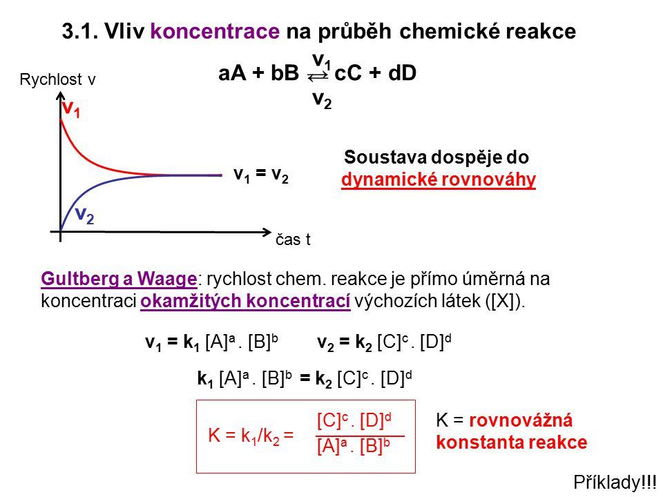 3.1. Vliv koncentrace na průběh chemické reakce aA + bB → cC + dD → v1v1 v2v2 Rychlost v čas t v1v1 v2v2 v 1 = v 2 Soustava dospěje do dynamické rovno