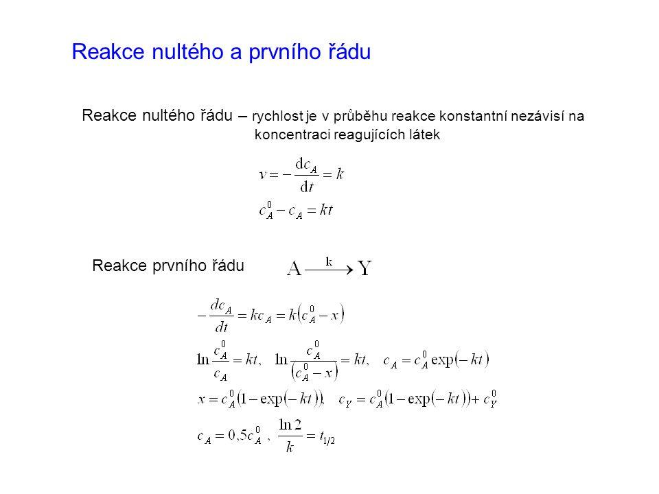 Reakce nultého a prvního řádu Reakce nultého řádu – rychlost je v průběhu reakce konstantní nezávisí na koncentraci reagujících látek Reakce prvního ř