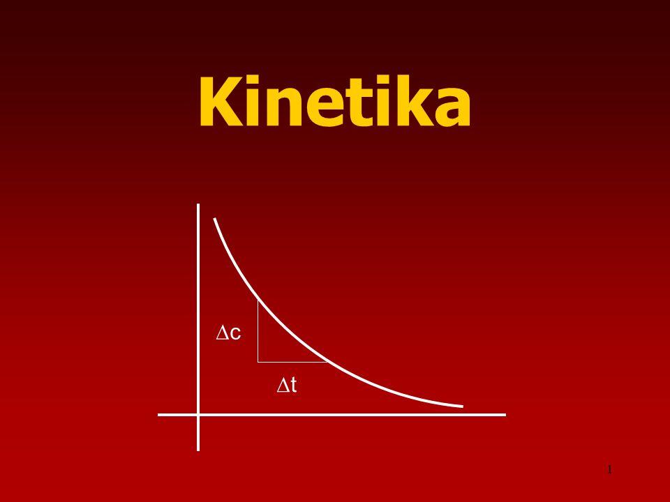 1 Kinetika ∆t∆t ∆c∆c