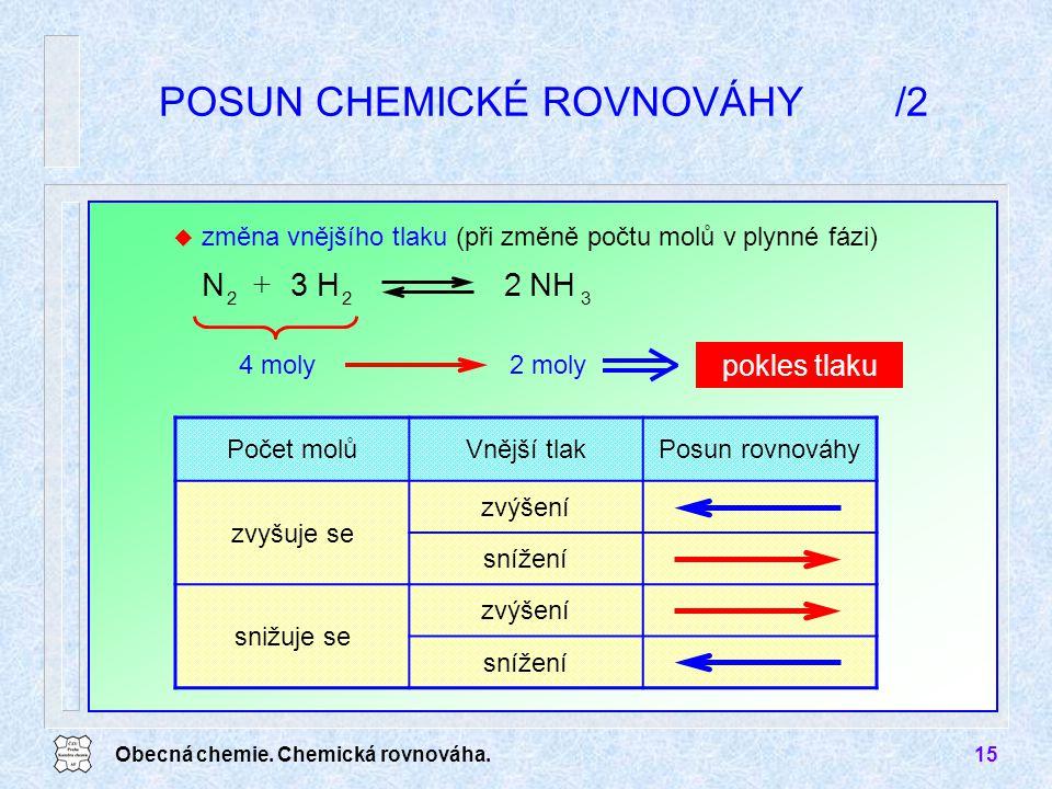 Obecná chemie. Chemická rovnováha.15 Počet molůVnější tlakPosun rovnováhy zvyšuje se zvýšení snížení snižuje se zvýšení snížení POSUN CHEMICKÉ ROVNOVÁ