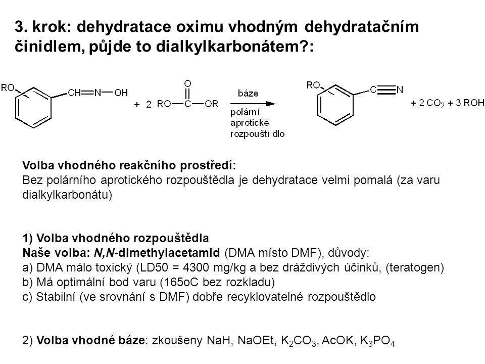 3. krok: dehydratace oximu vhodným dehydratačním činidlem, půjde to dialkylkarbonátem?: Volba vhodného reakčního prostředí: Bez polárního aprotického