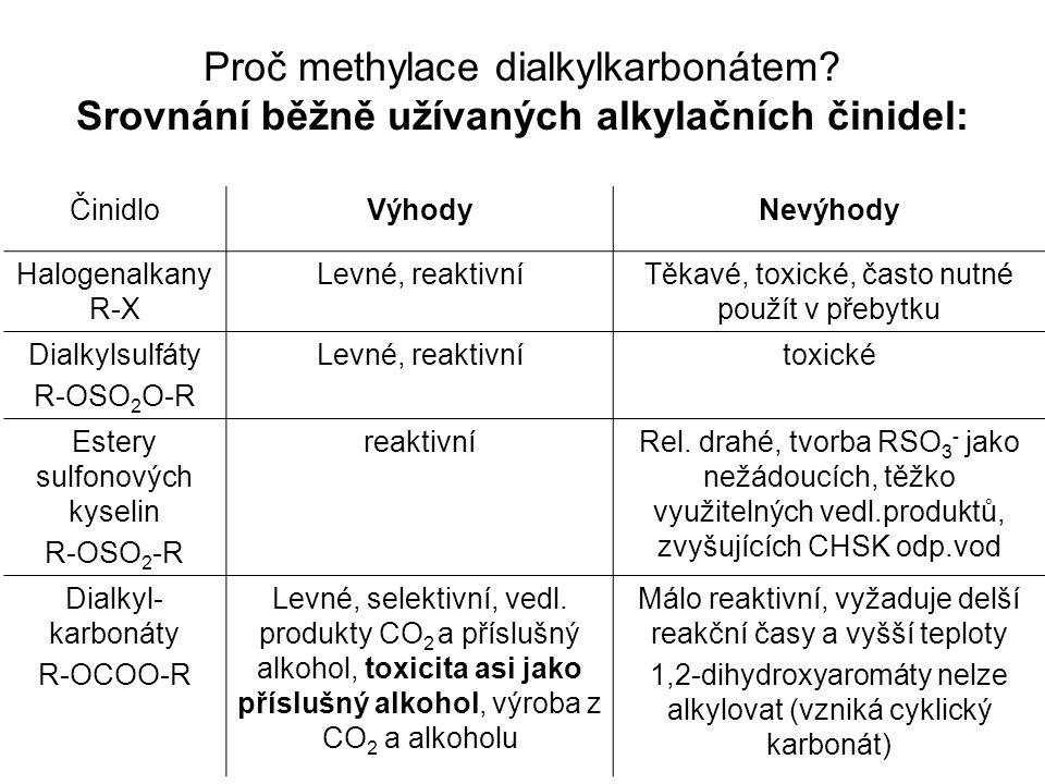 Proč methylace dialkylkarbonátem.